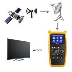 Toko Digital Lcd Sat Satlink Ws 6933 Star Sinyal Satelit Finder Hd Dvb S2 Meter Kit Intl Lengkap