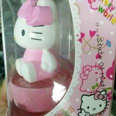 Parfum Hello Kitty Parfum Mobil HK Import