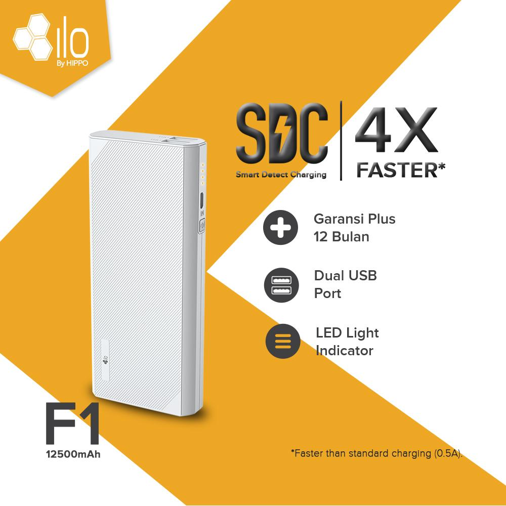 Hippo Powerbank Ilo F1 12500mah Simple Pack By Hippo Official Store.