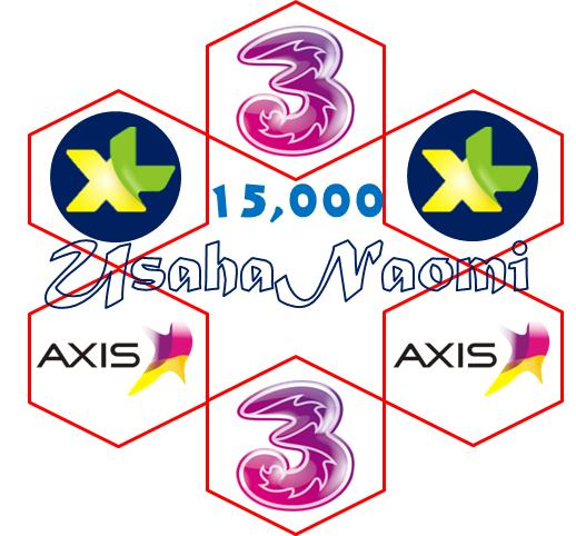 Pulsa (xl, Axis, 3) 15k By Usahanaomi.
