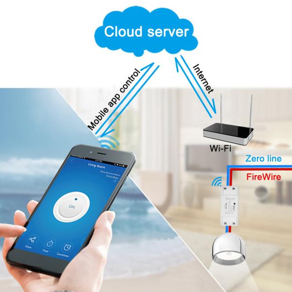Bảng giá Công Tắc Thông Minh Highmax Tuya WiFi Bộ Hẹn Giờ Công Tắc Từ Xa Không Dây 10A/2200W Mô-đun Tự Động Hóa Nhà Thông Minh Thông Dụng Điều Khiển Ứng Dụng, Điều Khiển Bằng Giọng Nói Tương Thích Với Amazon Alexa & Cho Google Home Phong Vũ