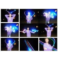 Laser Finger Mainan Anak Lampu Tangan Jari 4 Warna Konser Penerangan 8 Pcs By = I2y Store =.