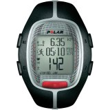 Beli 90052056 Polar Rs300X Hrm Watch Indonesia